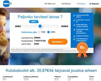 laina.fi kulutusluotto