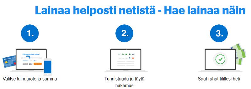 Laina.fi lainaa ilman vakuuksia.