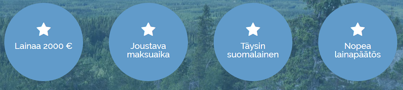 Suomilimiitti lainaa hyvillä lainaehdoilla.