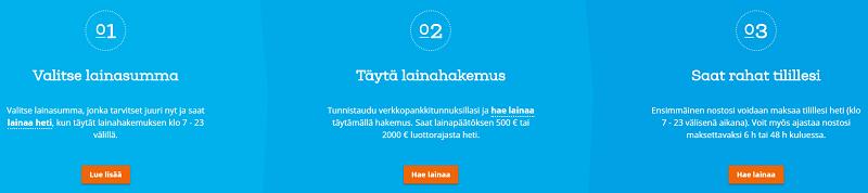 Limiitti.fi lainaa on helppo hakea!